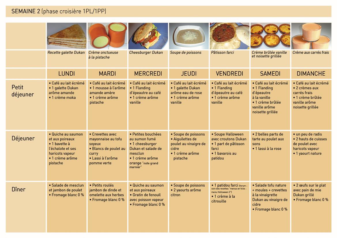 Regime thonon menu complet