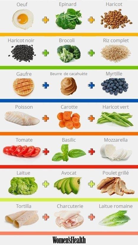 Recette minceur nutritionniste
