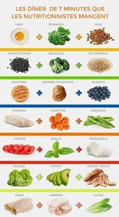 Regime paleo nutritionniste