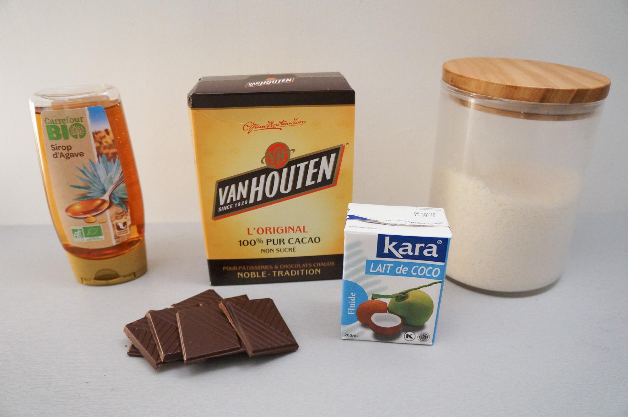 Regime paleo lait vegetal