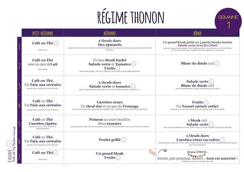 Regime thonon menu 3 jours