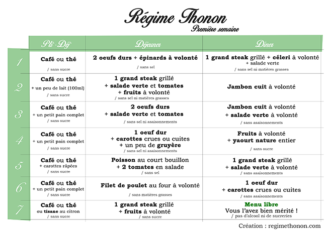 Regime thonon steak
