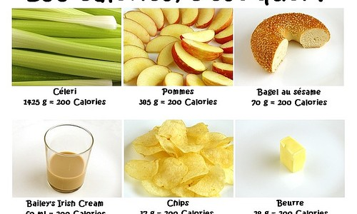 Recette regime a 1200 calories