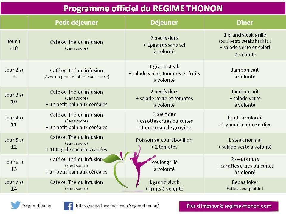 Regime thonon menu type