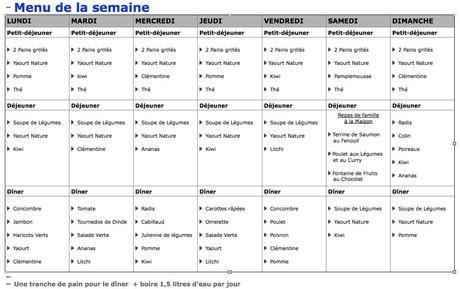 Regime dukan menu simple
