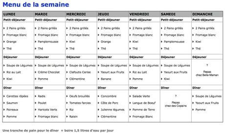 Regime dukan exemple menu