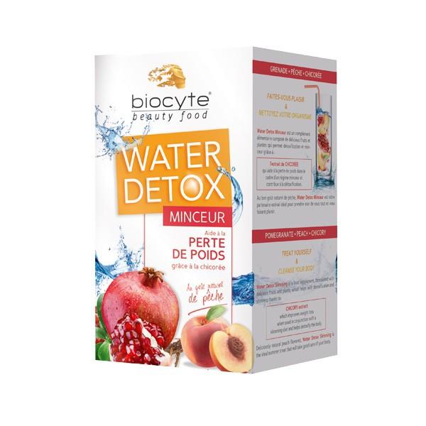 Recette detox water minceur